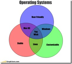 song-chart-memes-operating-systems